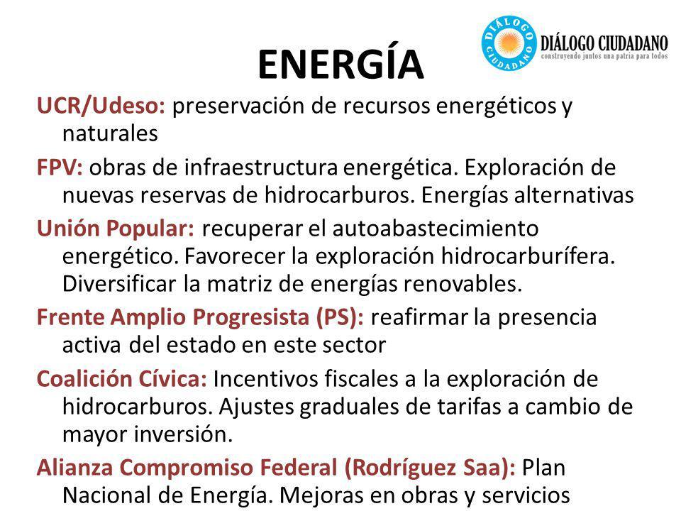 ENERGÍA UCR/Udeso: preservación de recursos energéticos y naturales FPV: obras de infraestructura energética.