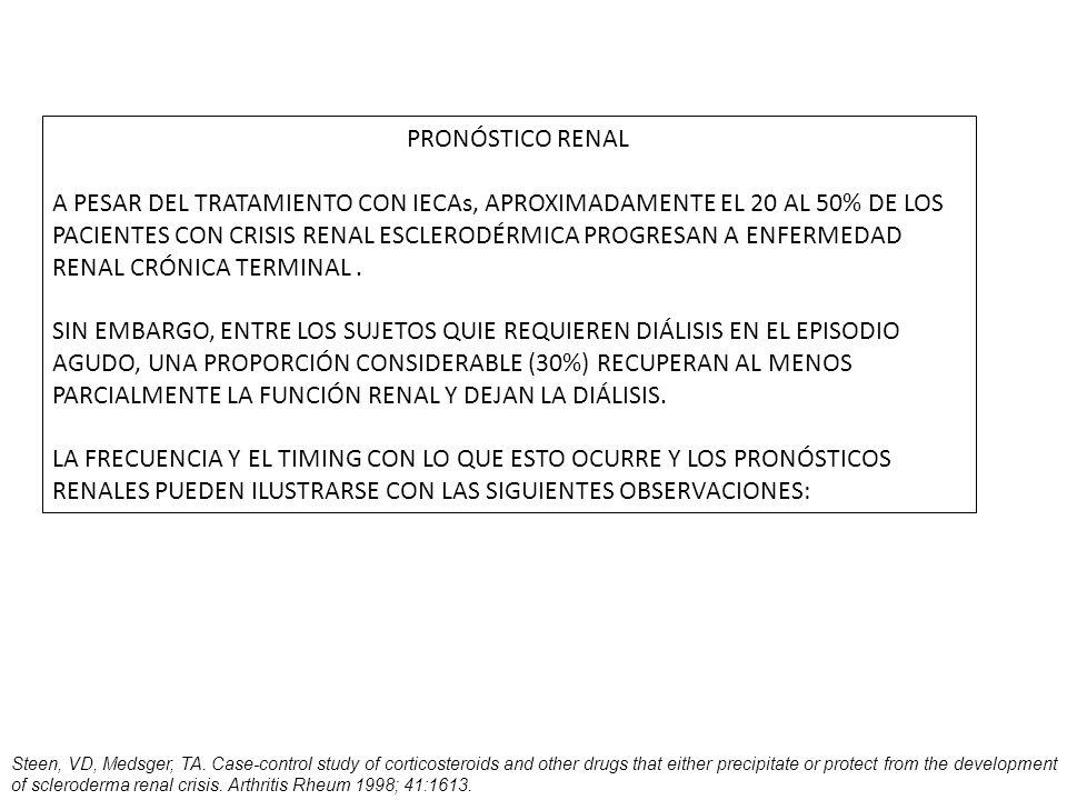 PRONÓSTICO RENAL A PESAR DEL TRATAMIENTO CON IECAs, APROXIMADAMENTE EL 20 AL 50% DE LOS PACIENTES CON CRISIS RENAL ESCLERODÉRMICA PROGRESAN A ENFERMEDAD RENAL CRÓNICA TERMINAL.