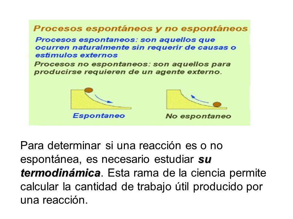 su termodinámica Para determinar si una reacción es o no espontánea, es necesario estudiar su termodinámica. Esta rama de la ciencia permite calcular