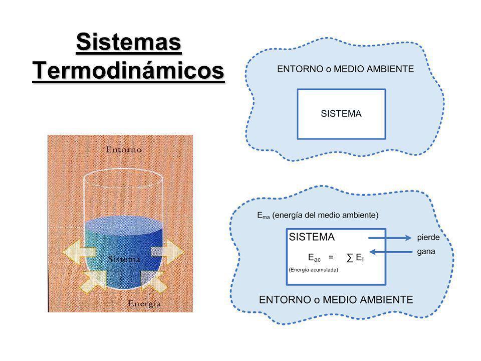 Sistemas Termodinámicos