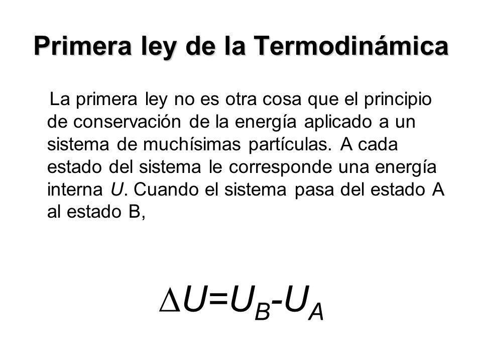 Primera ley de la Termodinámica La primera ley no es otra cosa que el principio de conservación de la energía aplicado a un sistema de muchísimas part