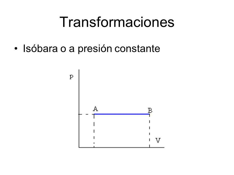 Isóbara o a presión constante Transformaciones