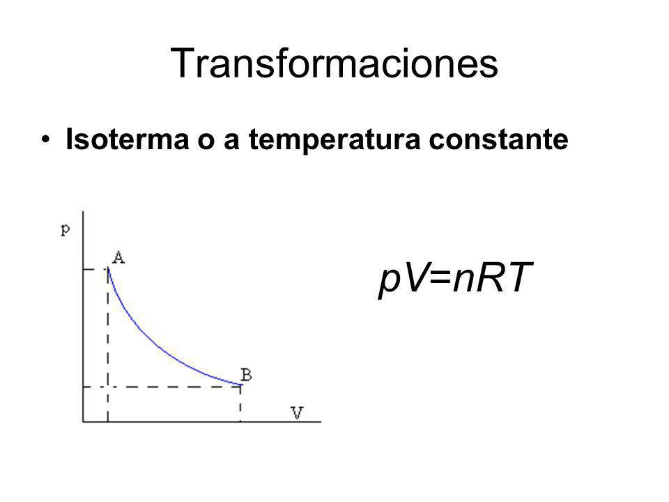Isoterma o a temperatura constante pV=nRT Transformaciones