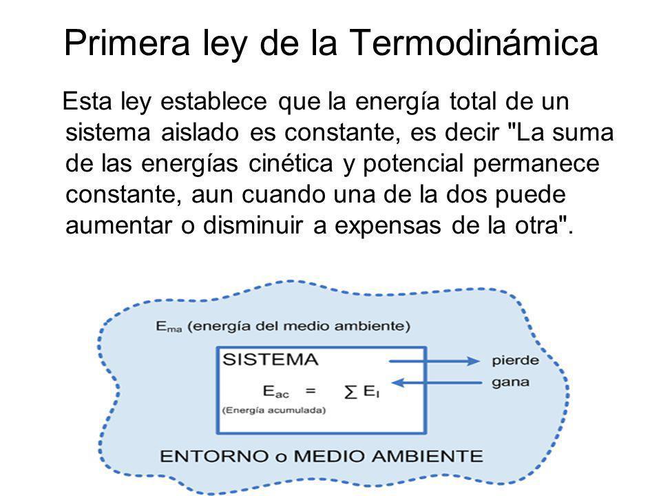 Esta ley establece que la energía total de un sistema aislado es constante, es decir
