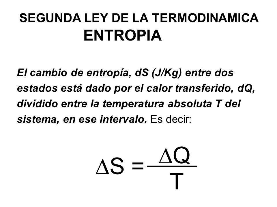 El cambio de entropía, dS (J/Kg) entre dos estados está dado por el calor transferido, dQ, dividido entre la temperatura absoluta T del sistema, en es