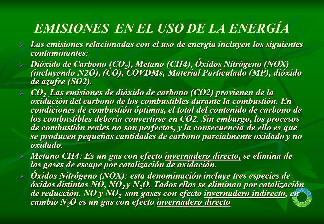 EMISIONES EN EL USO DE LA ENERGÍA Las emisiones relacionadas con el uso de energía incluyen los siguientes contaminantes: Las emisiones relacionadas c