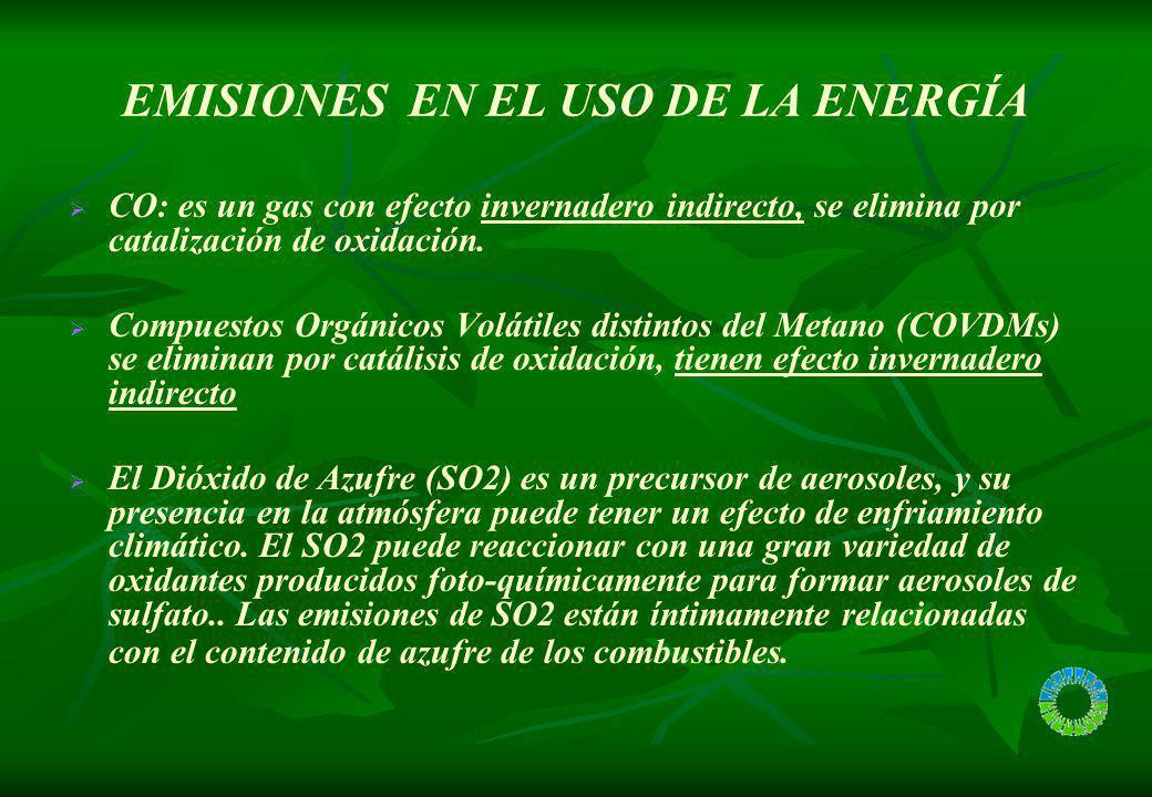 EMISIONES EN EL USO DE LA ENERGÍA CO: es un gas con efecto invernadero indirecto, se elimina por catalización de oxidación. Compuestos Orgánicos Volát