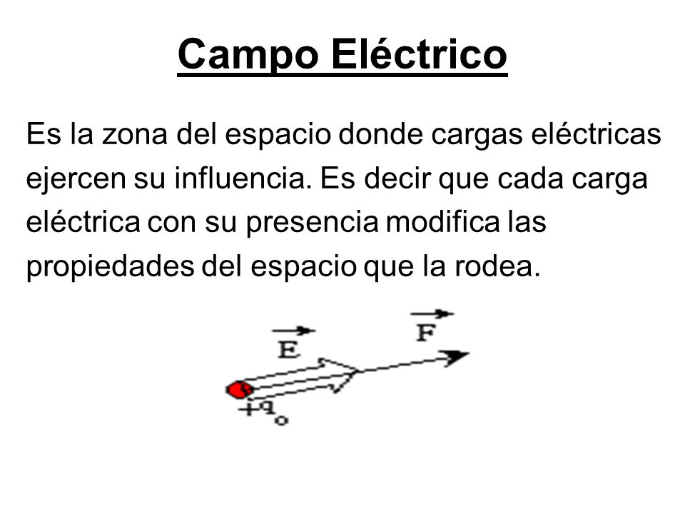 Campo Eléctrico Es la zona del espacio donde cargas eléctricas ejercen su influencia.