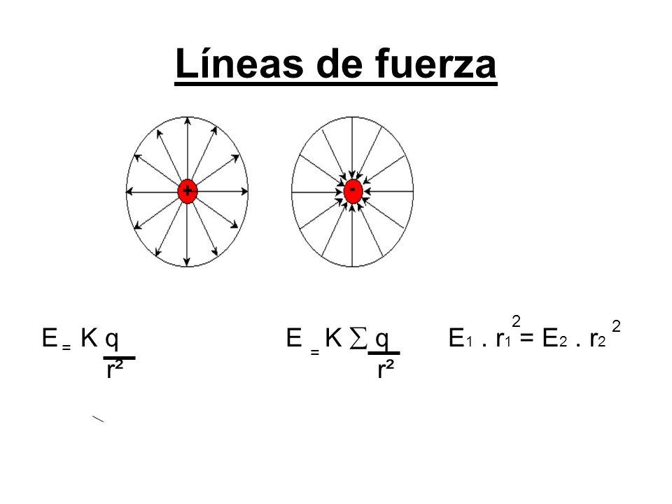 Líneas de fuerza E K q E K q E 1. r 1 = E 2. r 2 r² r² = = 2 2