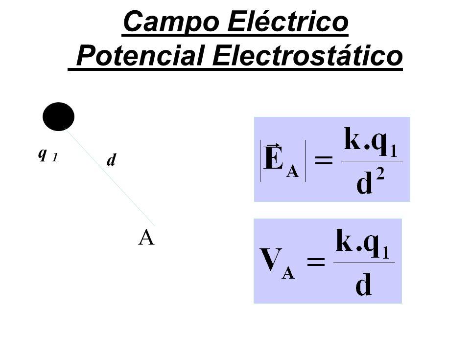 Campo Eléctrico Potencial Electrostático q 1 d A