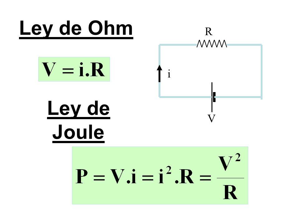 Ley de Ohm V R i Ley de Joule