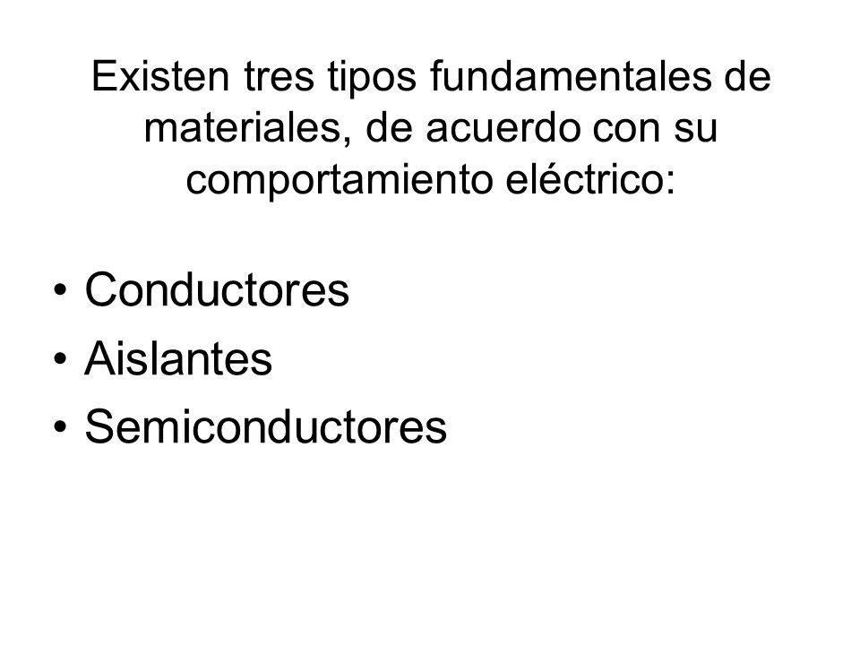 Existen tres tipos fundamentales de materiales, de acuerdo con su comportamiento eléctrico: Conductores Aislantes Semiconductores