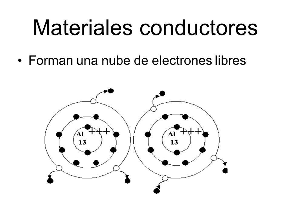 Materiales conductores Forman una nube de electrones libres