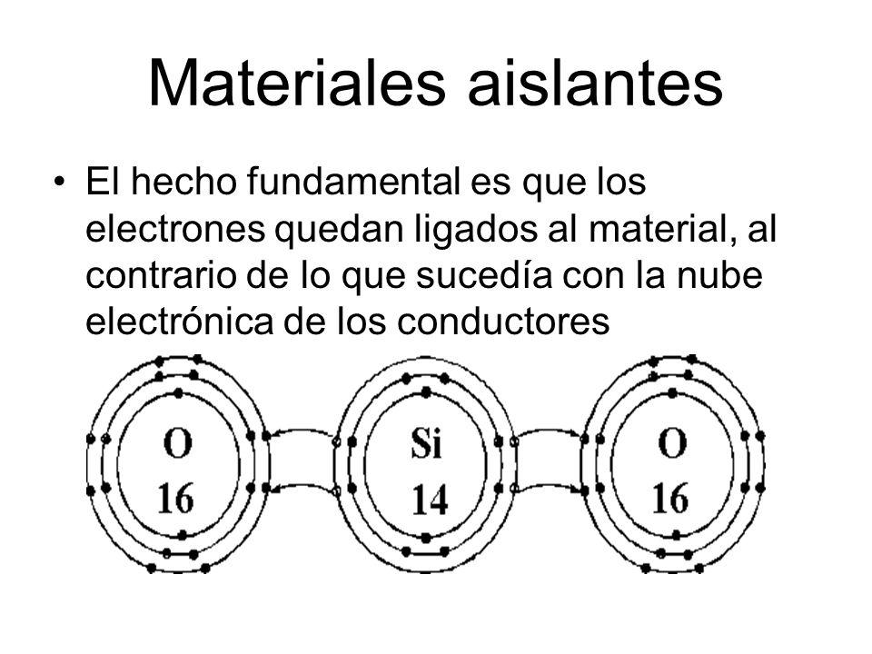 Materiales aislantes El hecho fundamental es que los electrones quedan ligados al material, al contrario de lo que sucedía con la nube electrónica de los conductores