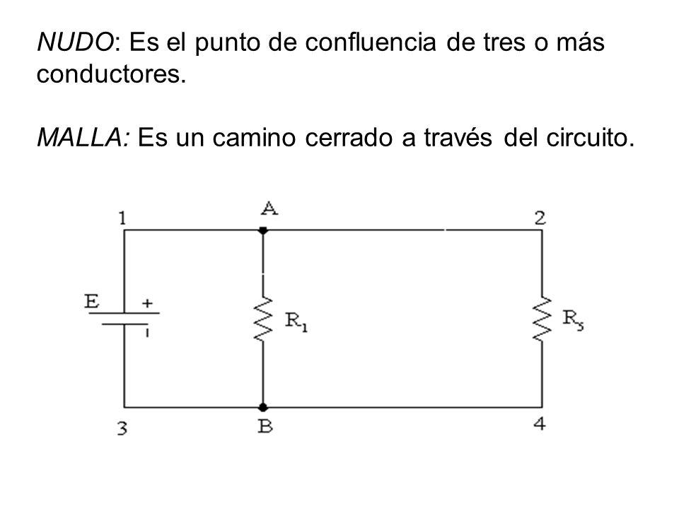 NUDO: Es el punto de confluencia de tres o más conductores.