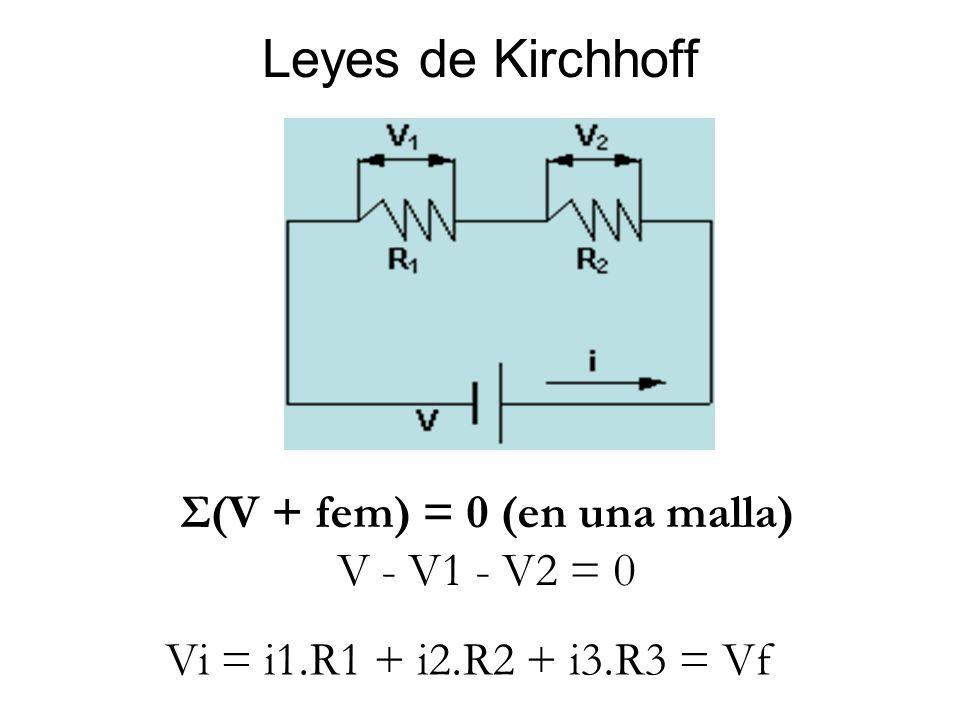 Leyes de Kirchhoff Σ(V + fem) = 0 (en una malla) V - V1 - V2 = 0 Vi = i1.R1 + i2.R2 + i3.R3 = Vf