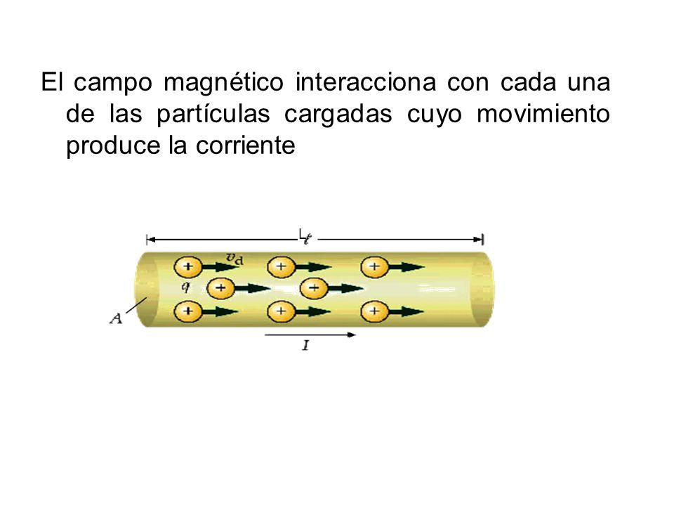 El campo magnético interacciona con cada una de las partículas cargadas cuyo movimiento produce la corriente L