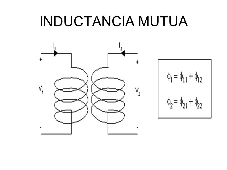 INDUCTANCIA MUTUA