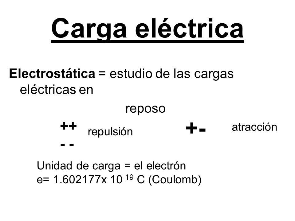 Carga eléctrica Electrostática = estudio de las cargas eléctricas en reposo ++ - +- repulsión atracción Unidad de carga = el electrón e= 1.602177x 10 -19 C (Coulomb)