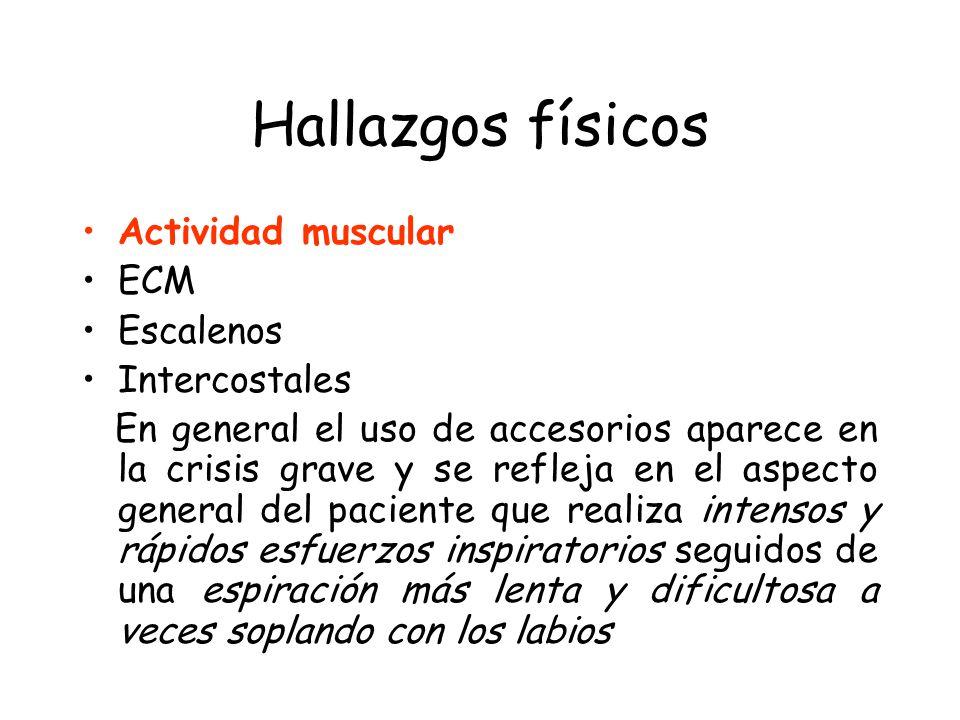 Hallazgos físicos Actividad muscular ECM Escalenos Intercostales En general el uso de accesorios aparece en la crisis grave y se refleja en el aspecto