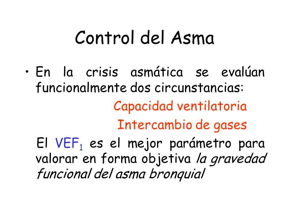 Control del Asma En la crisis asmática se evalúan funcionalmente dos circunstancias: Capacidad ventilatoria Intercambio de gases El VEF 1 es el mejor