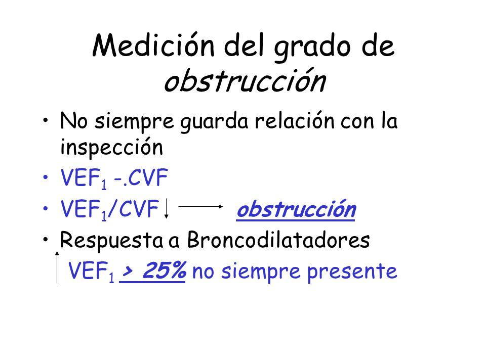 Medición del grado de obstrucción No siempre guarda relación con la inspección VEF 1 -.CVF VEF 1 /CVF obstrucción Respuesta a Broncodilatadores VEF 1 > 25% no siempre presente