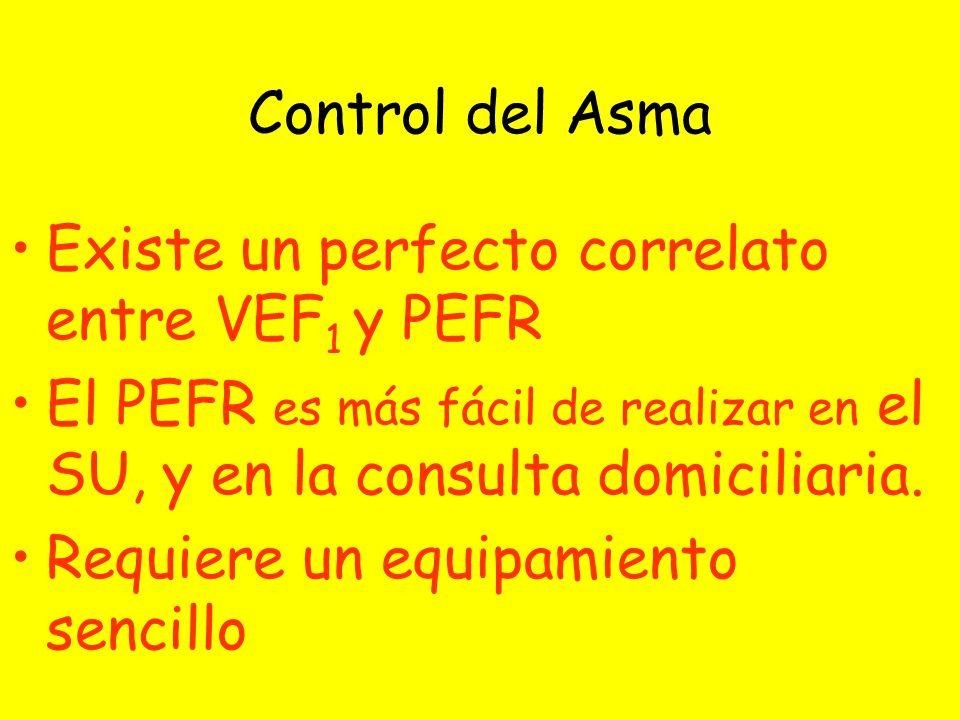 Control del Asma Existe un perfecto correlato entre VEF 1 y PEFR El PEFR es más fácil de realizar en el SU, y en la consulta domiciliaria. Requiere un