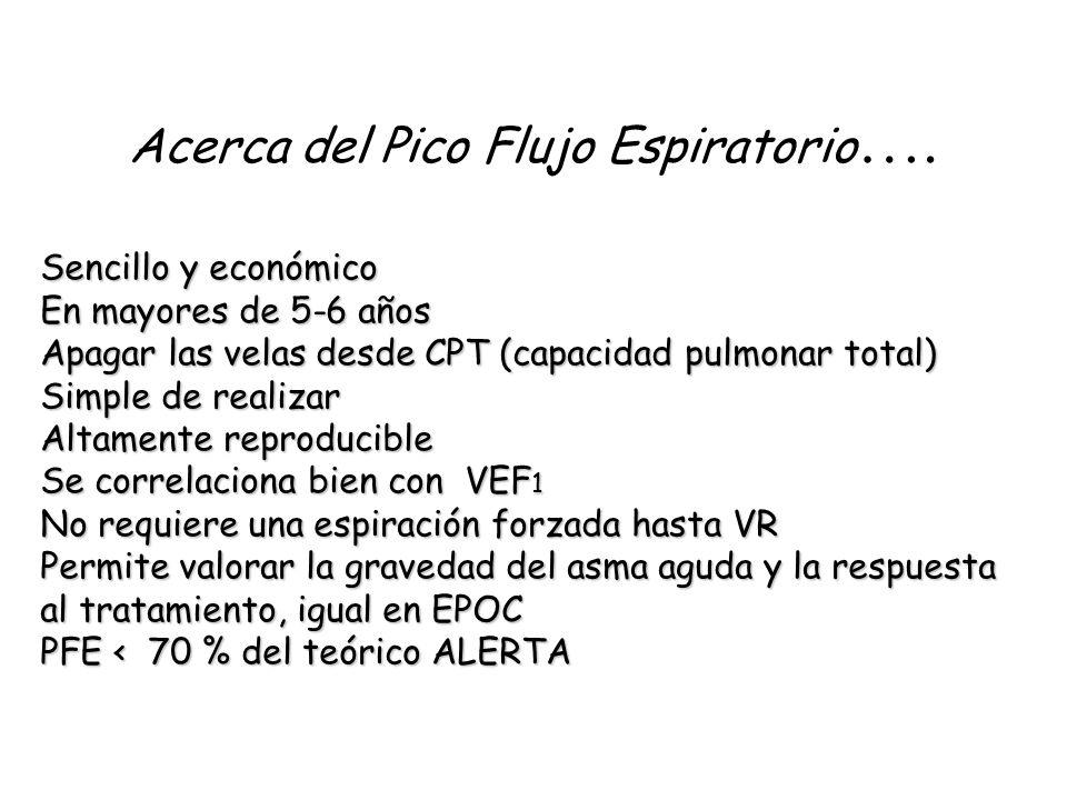 Acerca del Pico Flujo Espiratorio ….