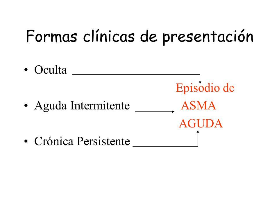 Formas clínicas de presentación Oculta Episodio de Aguda Intermitente ASMA AGUDA Crónica Persistente