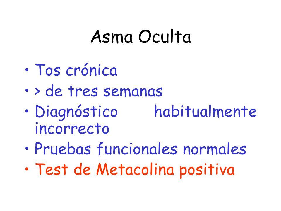 Asma Oculta Tos crónica > de tres semanas Diagnóstico habitualmente incorrecto Pruebas funcionales normales Test de Metacolina positiva