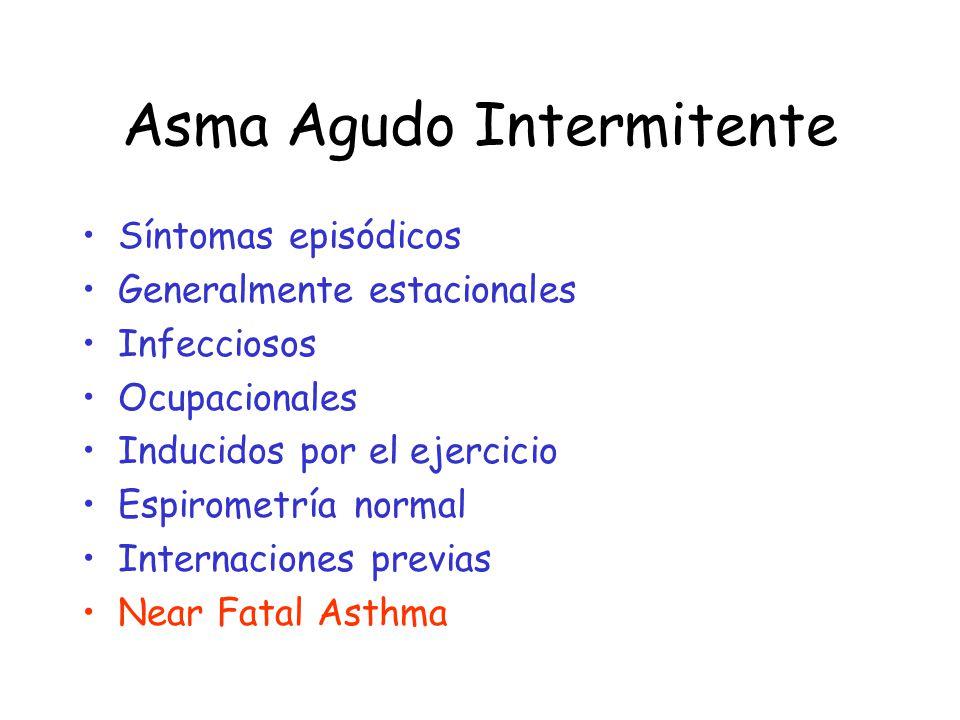 Asma Agudo Intermitente Síntomas episódicos Generalmente estacionales Infecciosos Ocupacionales Inducidos por el ejercicio Espirometría normal Internaciones previas Near Fatal Asthma