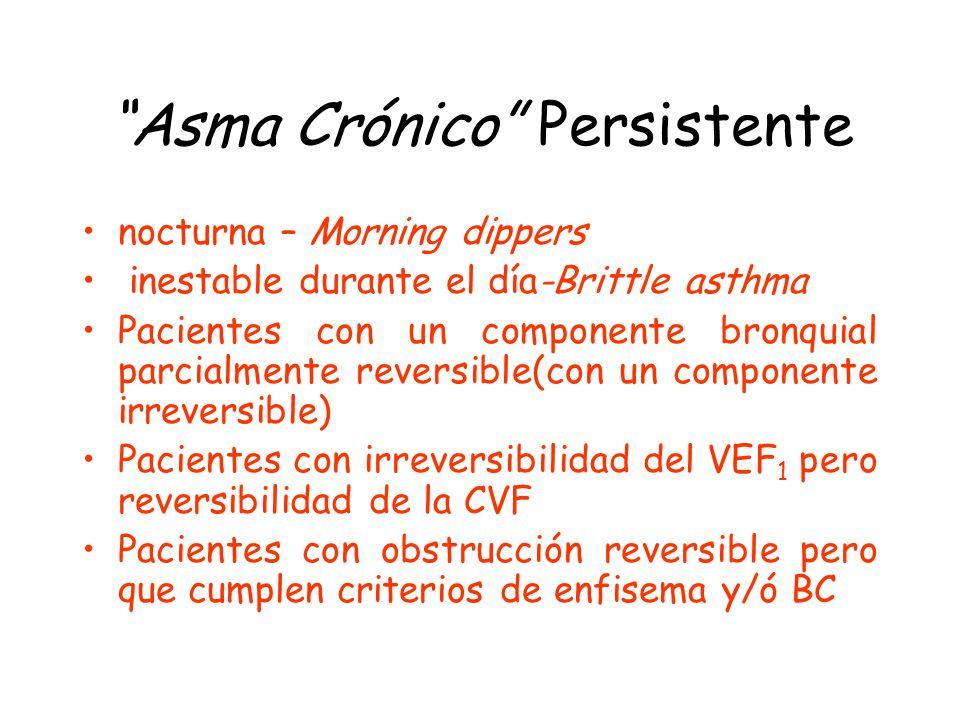 Asma Crónico Persistente nocturna – Morning dippers inestable durante el día-Brittle asthma Pacientes con un componente bronquial parcialmente reversible(con un componente irreversible) Pacientes con irreversibilidad del VEF 1 pero reversibilidad de la CVF Pacientes con obstrucción reversible pero que cumplen criterios de enfisema y/ó BC