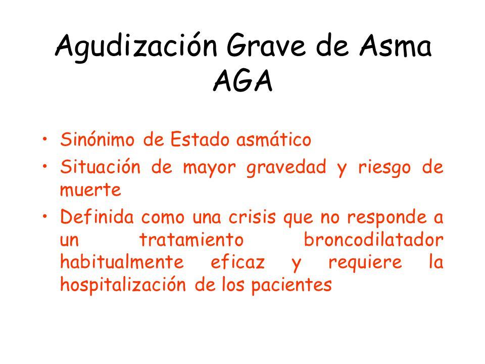 Agudización Grave de Asma AGA Sinónimo de Estado asmático Situación de mayor gravedad y riesgo de muerte Definida como una crisis que no responde a un tratamiento broncodilatador habitualmente eficaz y requiere la hospitalización de los pacientes