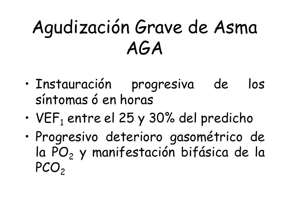 Agudización Grave de Asma AGA Instauración progresiva de los síntomas ó en horas VEF 1 entre el 25 y 30% del predicho Progresivo deterioro gasométrico de la PO 2 y manifestación bifásica de la PCO 2