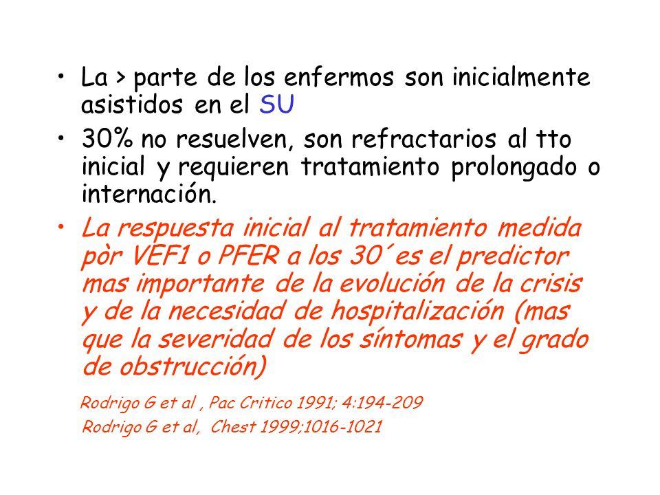 La > parte de los enfermos son inicialmente asistidos en el SU 30% no resuelven, son refractarios al tto inicial y requieren tratamiento prolongado o