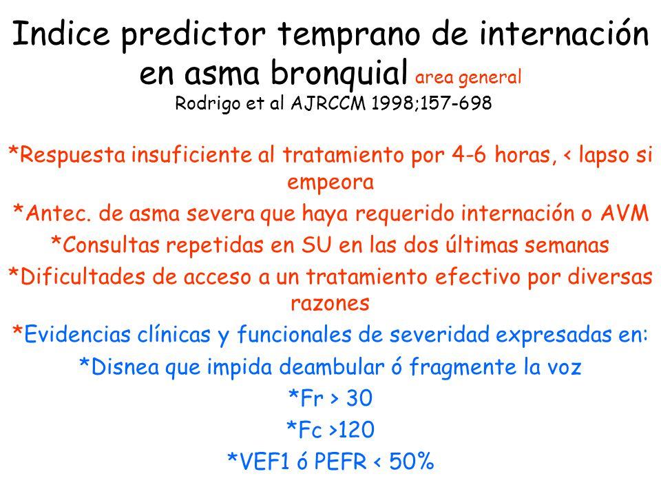 Indice predictor temprano de internación en asma bronquial area general Rodrigo et al AJRCCM 1998;157-698 *Respuesta insuficiente al tratamiento por 4-6 horas, < lapso si empeora *Antec.