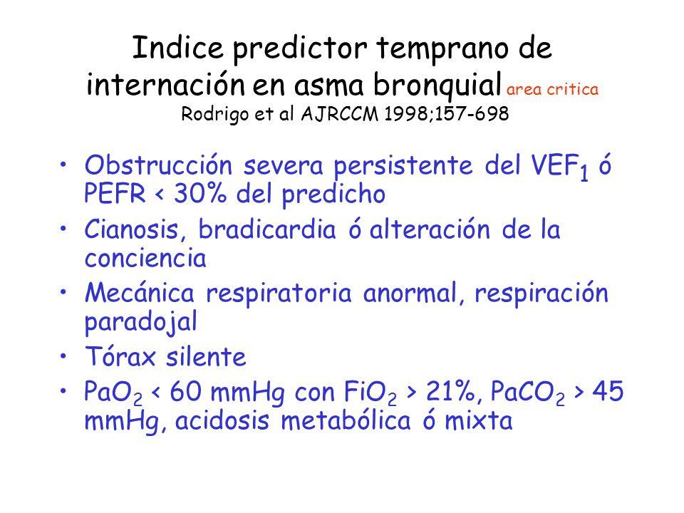 Indice predictor temprano de internación en asma bronquial area critica Rodrigo et al AJRCCM 1998;157-698 Obstrucción severa persistente del VEF 1 ó PEFR < 30% del predicho Cianosis, bradicardia ó alteración de la conciencia Mecánica respiratoria anormal, respiración paradojal Tórax silente PaO 2 21%, PaCO 2 > 45 mmHg, acidosis metabólica ó mixta