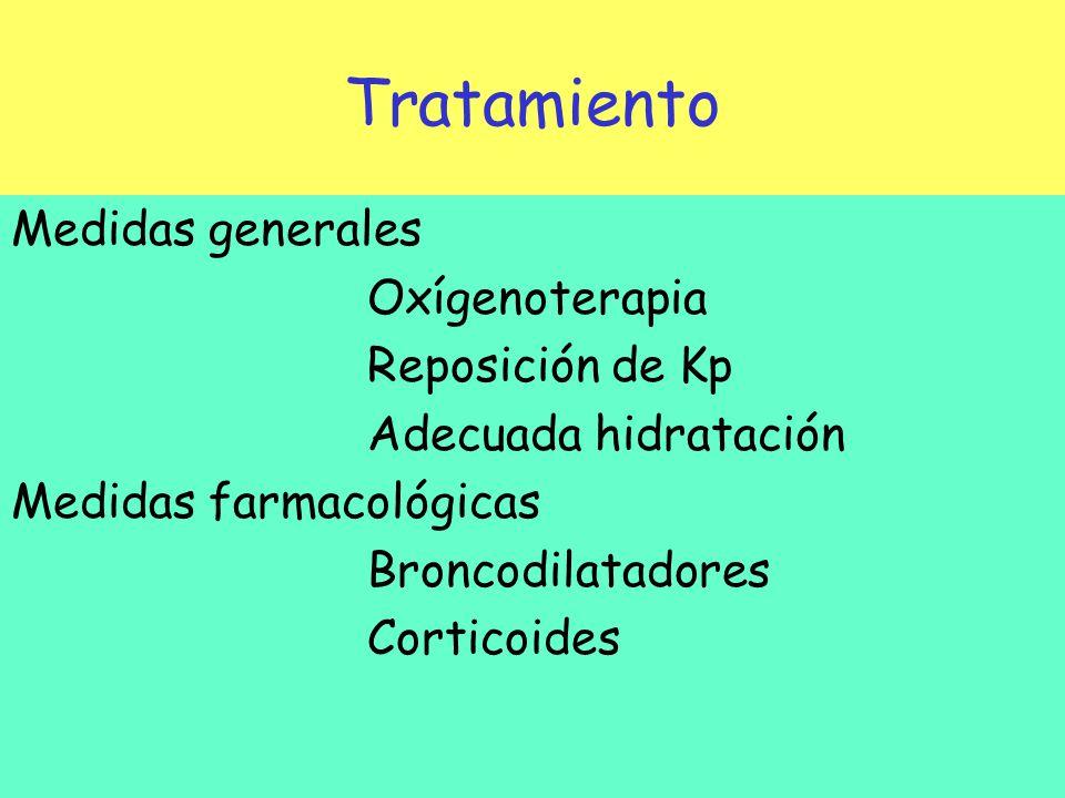 Tratamiento Medidas generales Oxígenoterapia Reposición de Kp Adecuada hidratación Medidas farmacológicas Broncodilatadores Corticoides