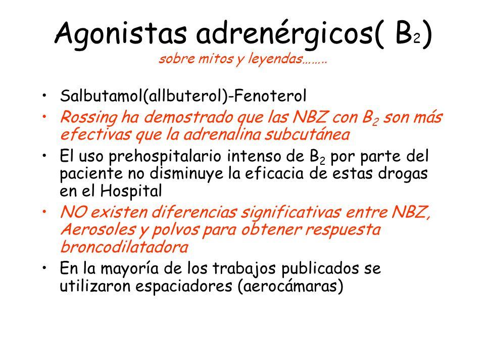 Agonistas adrenérgicos( B 2 ) sobre mitos y leyendas…….. Salbutamol(allbuterol)-Fenoterol Rossing ha demostrado que las NBZ con B 2 son más efectivas