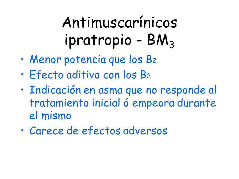 Antimuscarínicos ipratropio - BM 3 Menor potencia que los B 2 Efecto aditivo con los B 2 Indicación en asma que no responde al tratamiento inicial ó empeora durante el mismo Carece de efectos adversos
