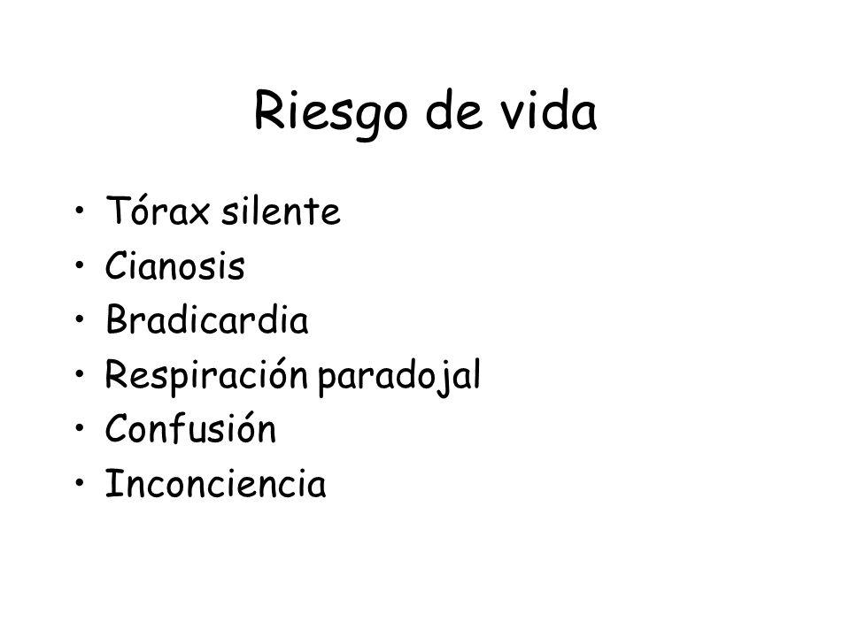 Riesgo de vida Tórax silente Cianosis Bradicardia Respiración paradojal Confusión Inconciencia
