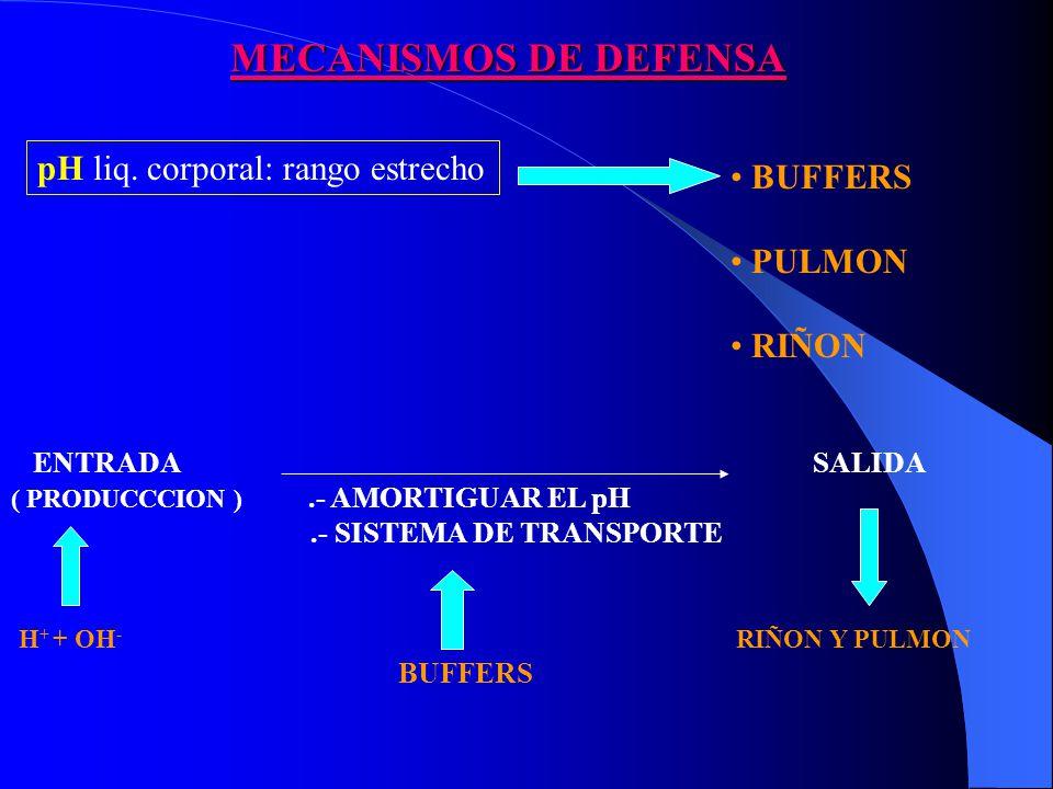 MECANISMOS DE DEFENSA pH liq.