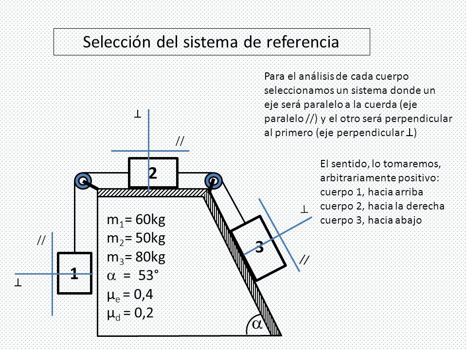 Selección del sistema de referencia 1 3 2 m 1 = 60kg m 2 = 50kg m 3 = 80kg = 53° µ e = 0,4 µ d = 0,2 Para el análisis de cada cuerpo seleccionamos un sistema donde un eje será paralelo a la cuerda (eje paralelo //) y el otro será perpendicular al primero (eje perpendicular ) // // // El sentido, lo tomaremos, arbitrariamente positivo: cuerpo 1, hacia arriba cuerpo 2, hacia la derecha cuerpo 3, hacia abajo