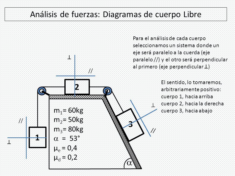 Análisis de fuerzas: Diagramas de cuerpo Libre 1 3 2 m 1 = 60kg m 2 = 50kg m 3 = 80kg = 53° µ e = 0,4 µ d = 0,2 Para el análisis de cada cuerpo selecc
