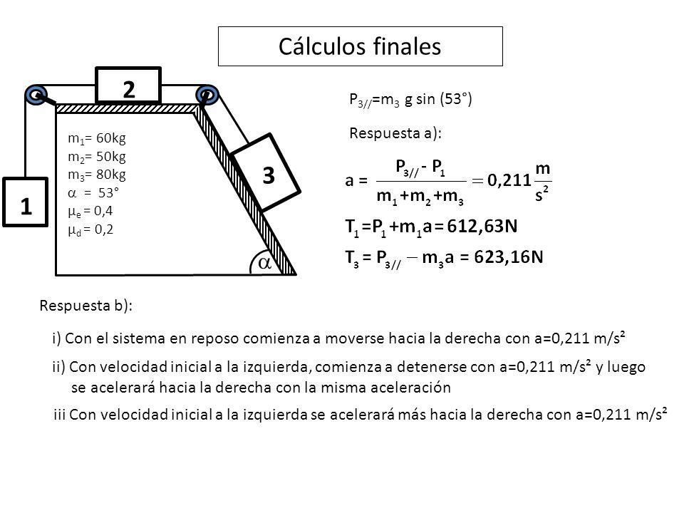 Cálculos finales 1 3 2 m 1 = 60kg m 2 = 50kg m 3 = 80kg = 53° µ e = 0,4 µ d = 0,2 P 3// =m 3 g sin (53°) Respuesta a): Respuesta b): i) Con el sistema