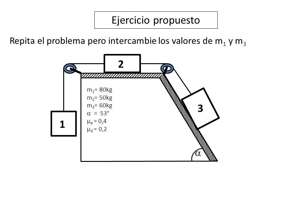 Ejercicio propuesto 1 3 2 m 1 = 80kg m 2 = 50kg m 3 = 60kg = 53° µ e = 0,4 µ d = 0,2 Repita el problema pero intercambie los valores de m 1 y m 3