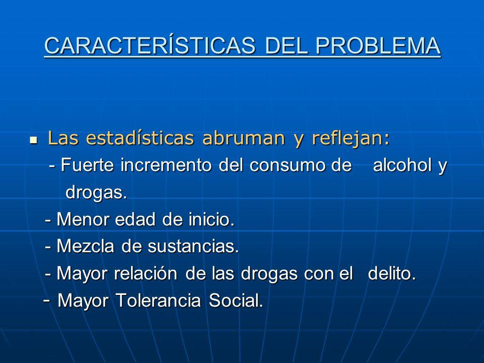 Las estadísticas abruman y reflejan: Las estadísticas abruman y reflejan: - Fuerte incremento del consumo de alcohol y - Fuerte incremento del consumo de alcohol y drogas.