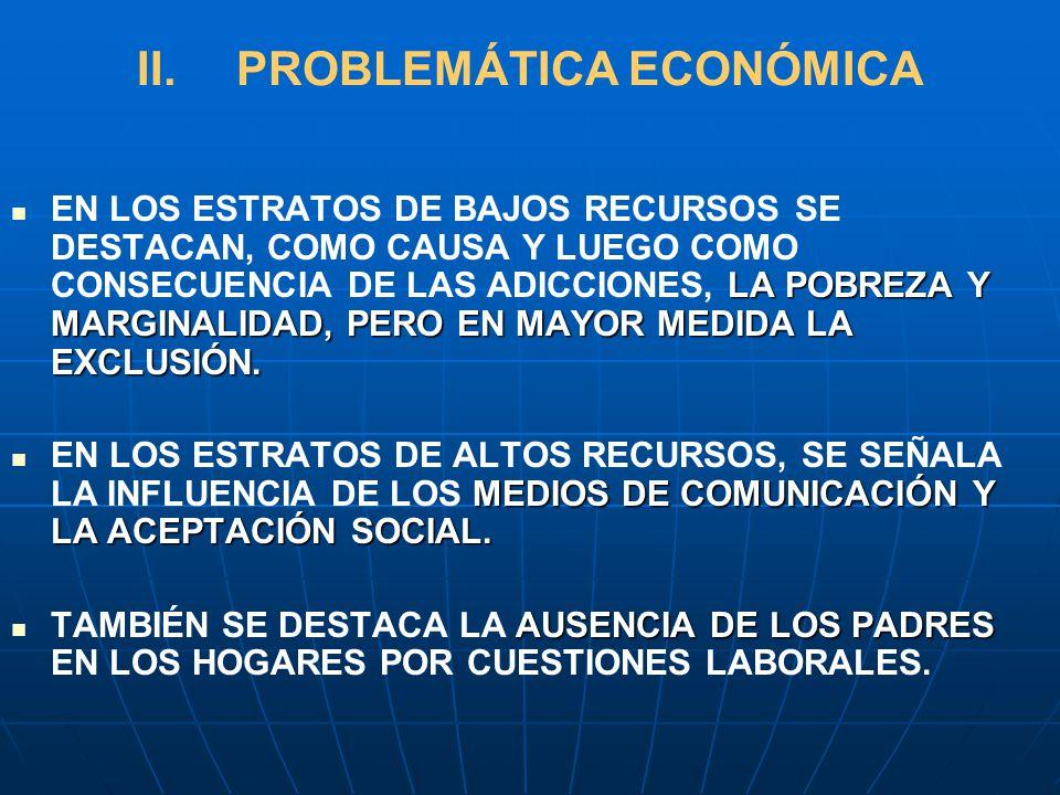 II.II.PROBLEMÁTICA ECONÓMICA LA POBREZA Y MARGINALIDAD, PERO EN MAYOR MEDIDA LA EXCLUSIÓN.