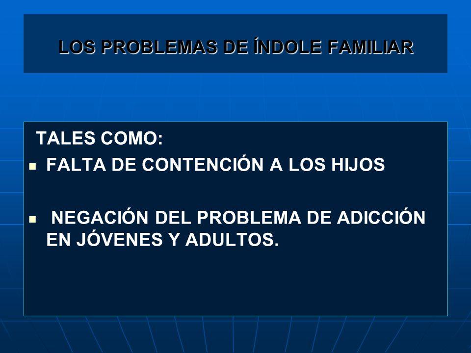 LOS PROBLEMAS DE ÍNDOLE FAMILIAR TALES COMO: FALTA DE CONTENCIÓN A LOS HIJOS NEGACIÓN DEL PROBLEMA DE ADICCIÓN EN JÓVENES Y ADULTOS.