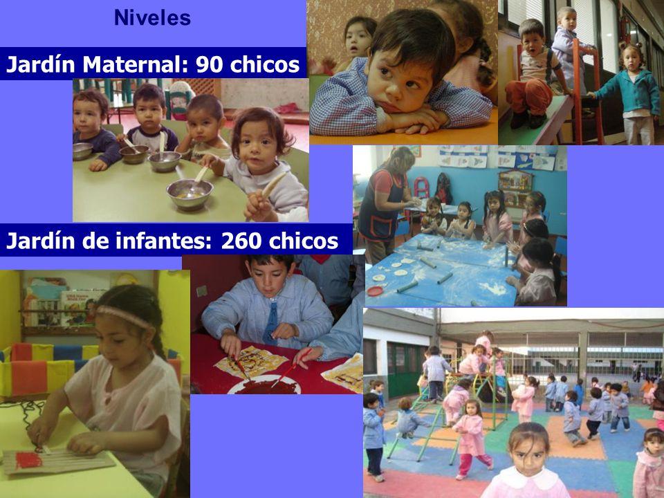 Niveles Jardín Maternal: 90 chicos Jardín de infantes: 260 chicos